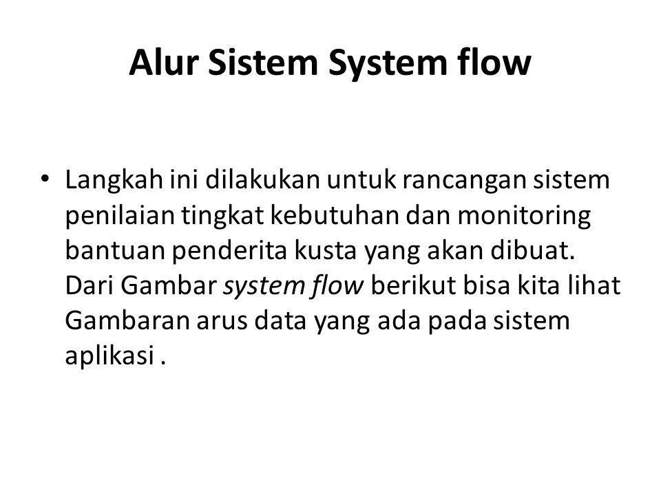 Alur Sistem System flow