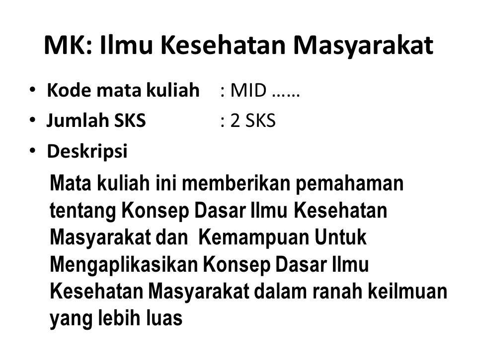 MK: Ilmu Kesehatan Masyarakat