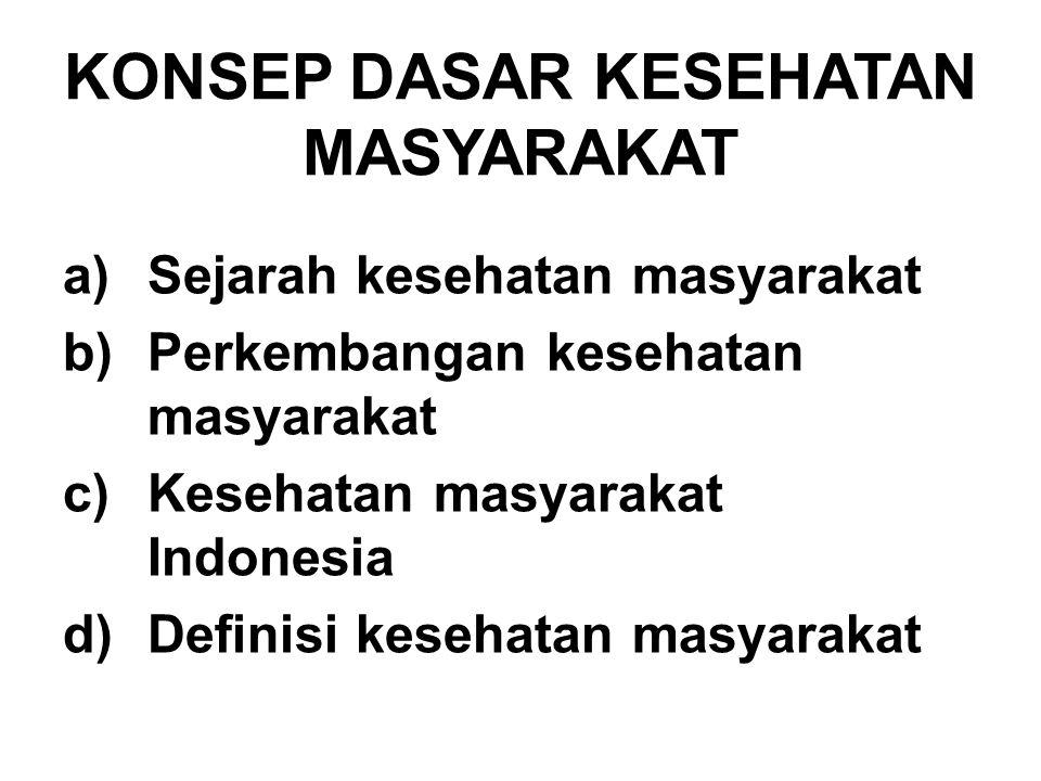 KONSEP DASAR KESEHATAN MASYARAKAT