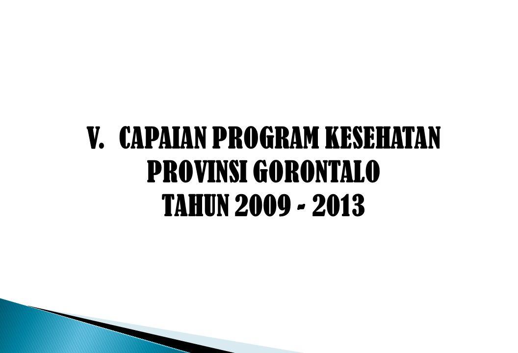 V. CAPAIAN PROGRAM KESEHATAN PROVINSI GORONTALO