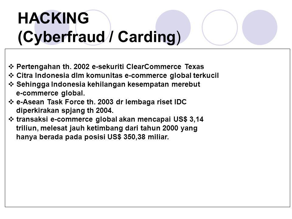 HACKING (Cyberfraud / Carding)