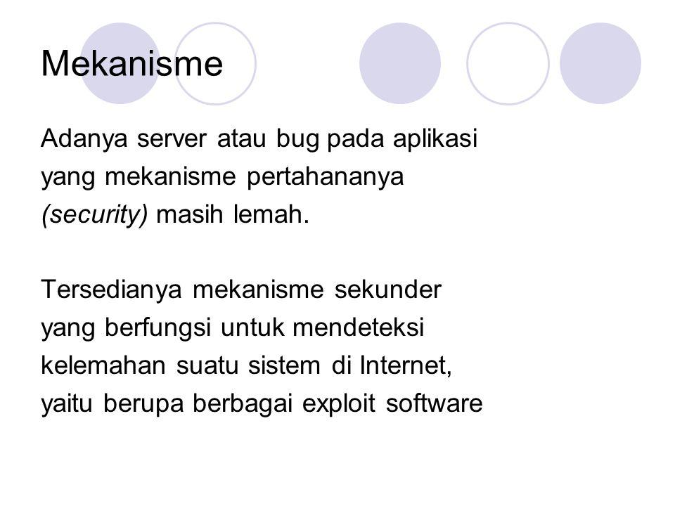 Mekanisme Adanya server atau bug pada aplikasi