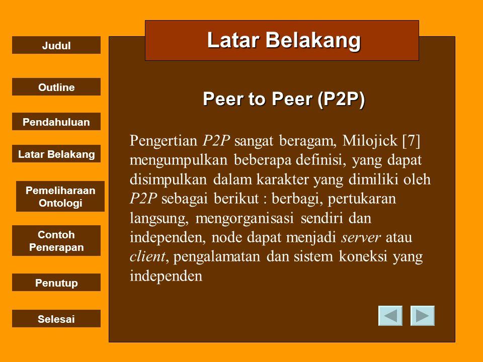 Latar Belakang Peer to Peer (P2P)