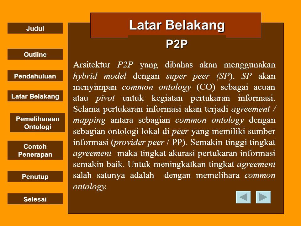 Latar Belakang P2P.
