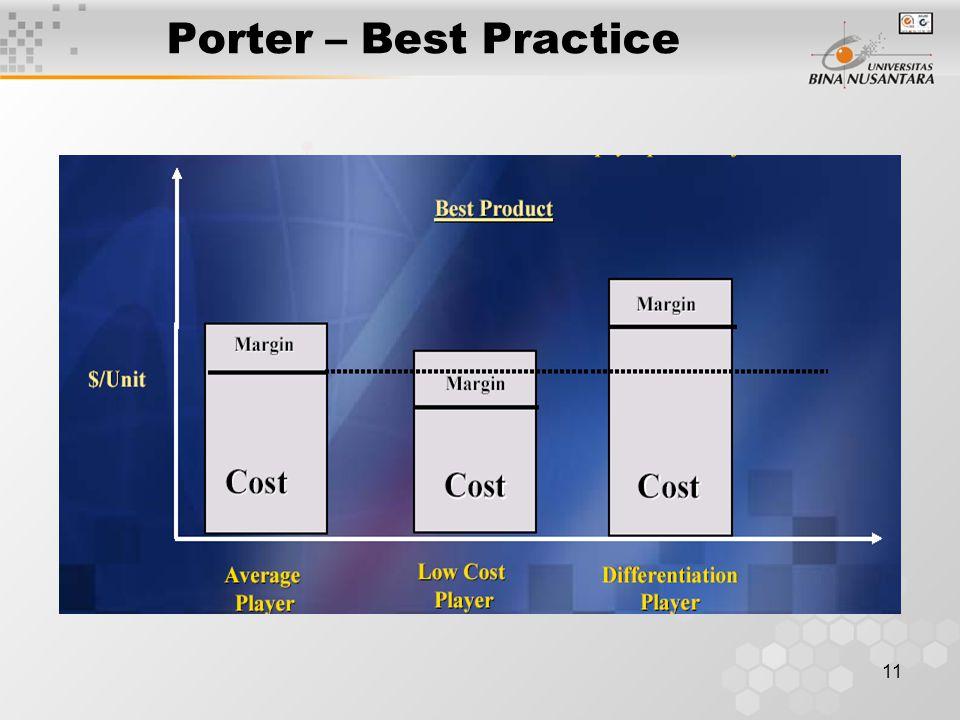Porter – Best Practice