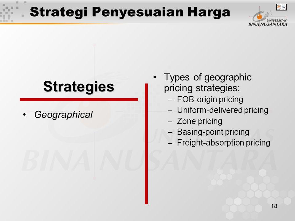 Strategi Penyesuaian Harga