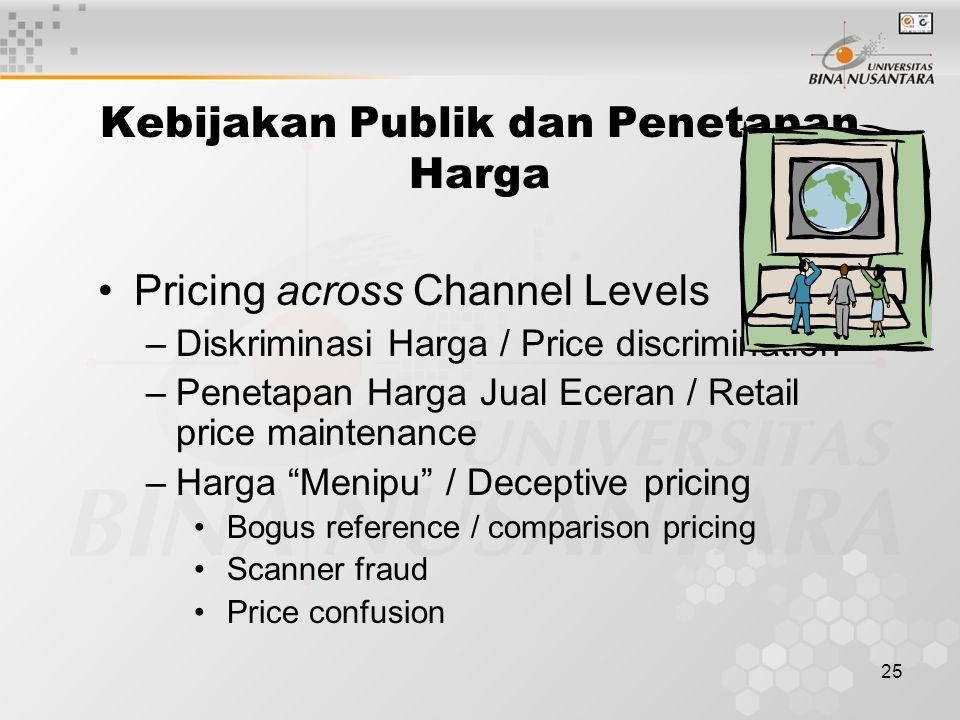 Kebijakan Publik dan Penetapan Harga