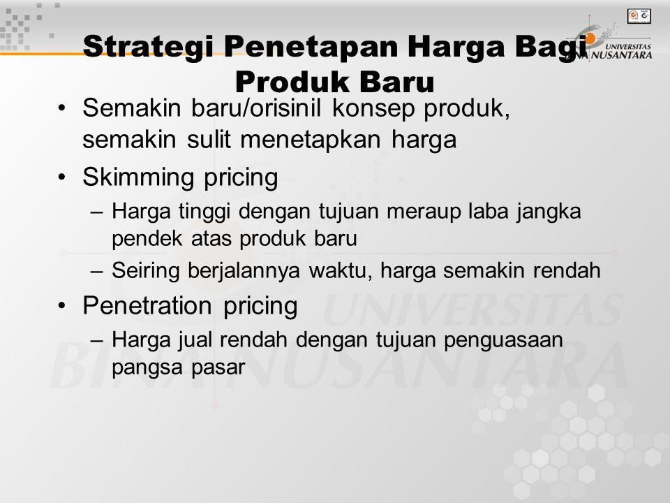 Strategi Penetapan Harga Bagi Produk Baru