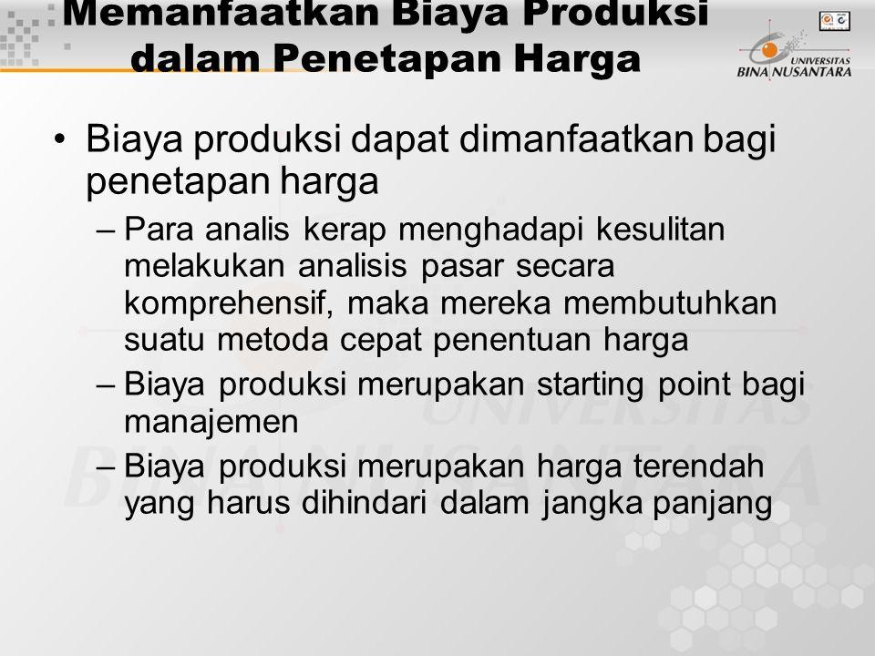 Memanfaatkan Biaya Produksi dalam Penetapan Harga