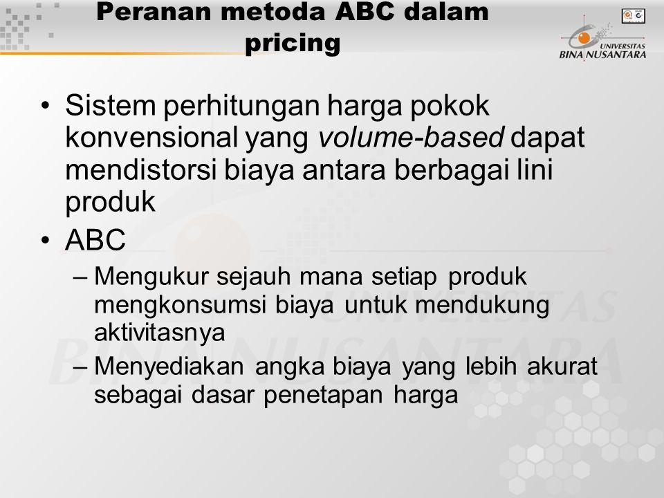 Peranan metoda ABC dalam pricing
