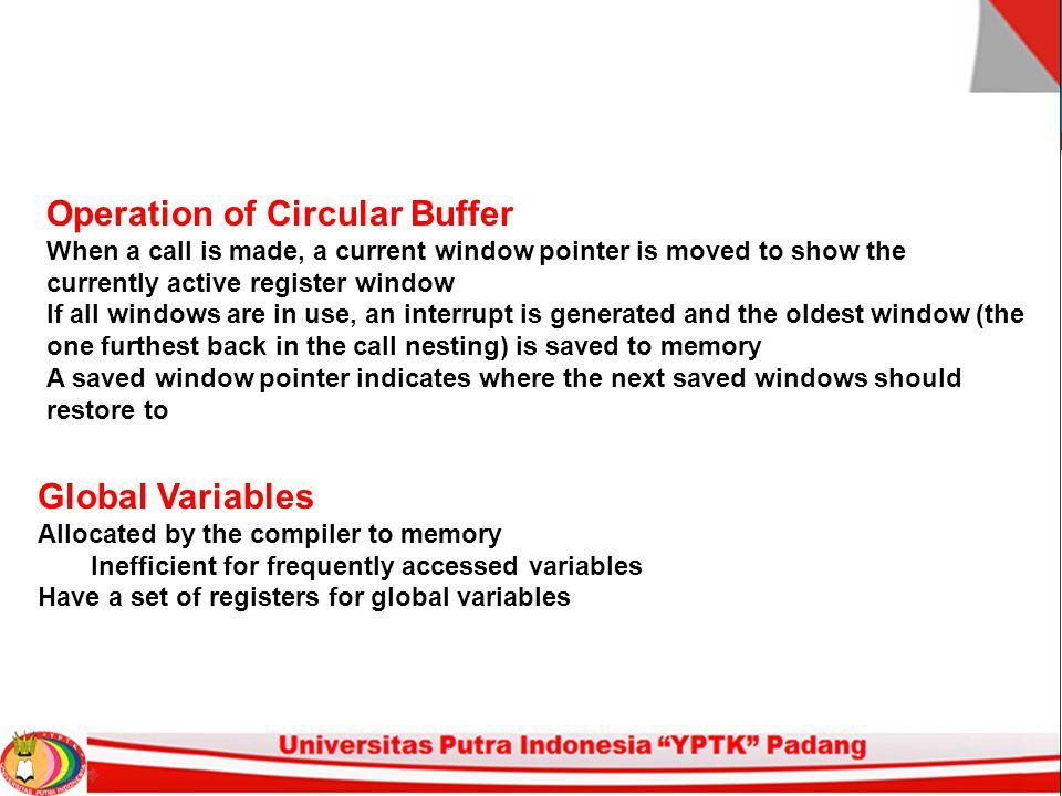 Operation of Circular Buffer