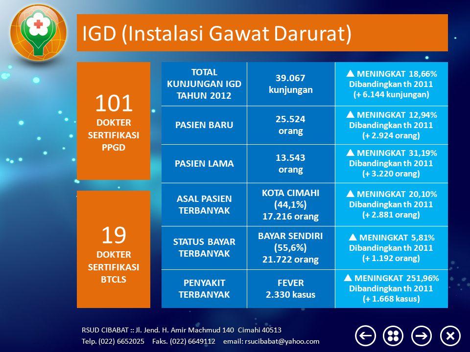 IGD (Instalasi Gawat Darurat)