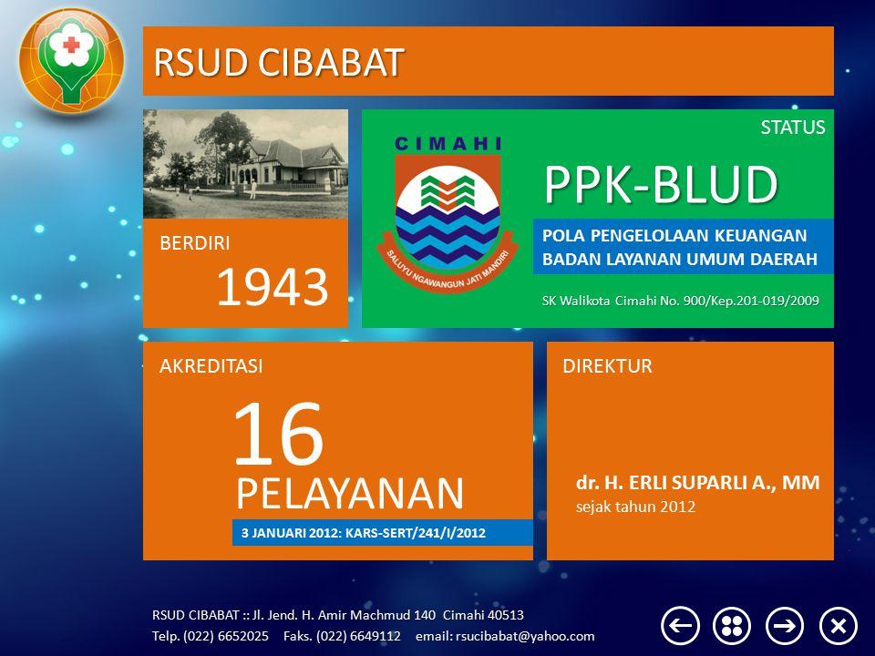 16 PPK-BLUD 1943 PELAYANAN RSUD CIBABAT BERDIRI STATUS AKREDITASI