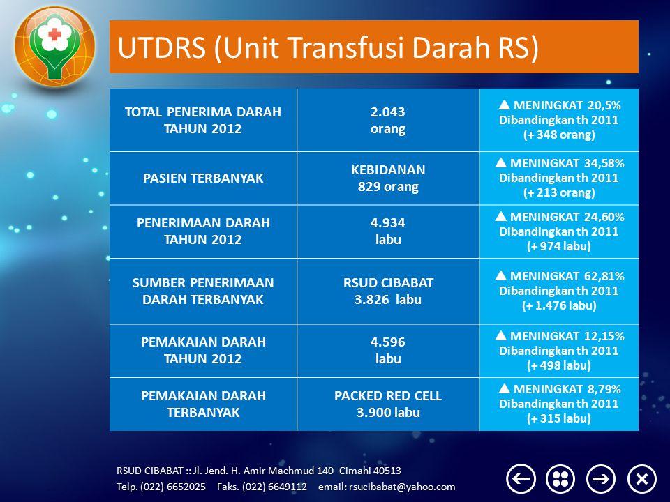 UTDRS (Unit Transfusi Darah RS)