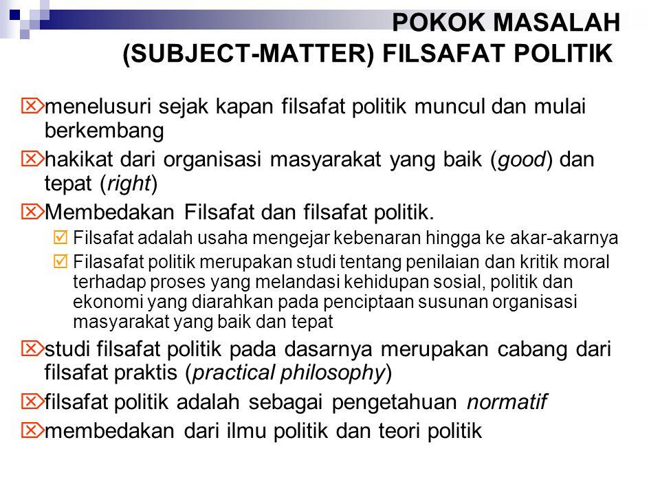 POKOK MASALAH (SUBJECT-MATTER) FILSAFAT POLITIK