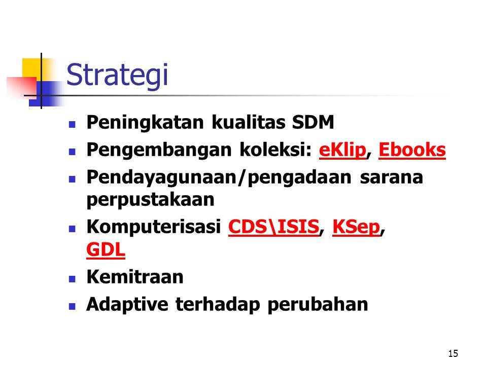 Strategi Peningkatan kualitas SDM Pengembangan koleksi: eKlip, Ebooks