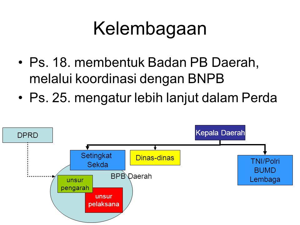 Kelembagaan Ps. 18. membentuk Badan PB Daerah, melalui koordinasi dengan BNPB. Ps. 25. mengatur lebih lanjut dalam Perda.