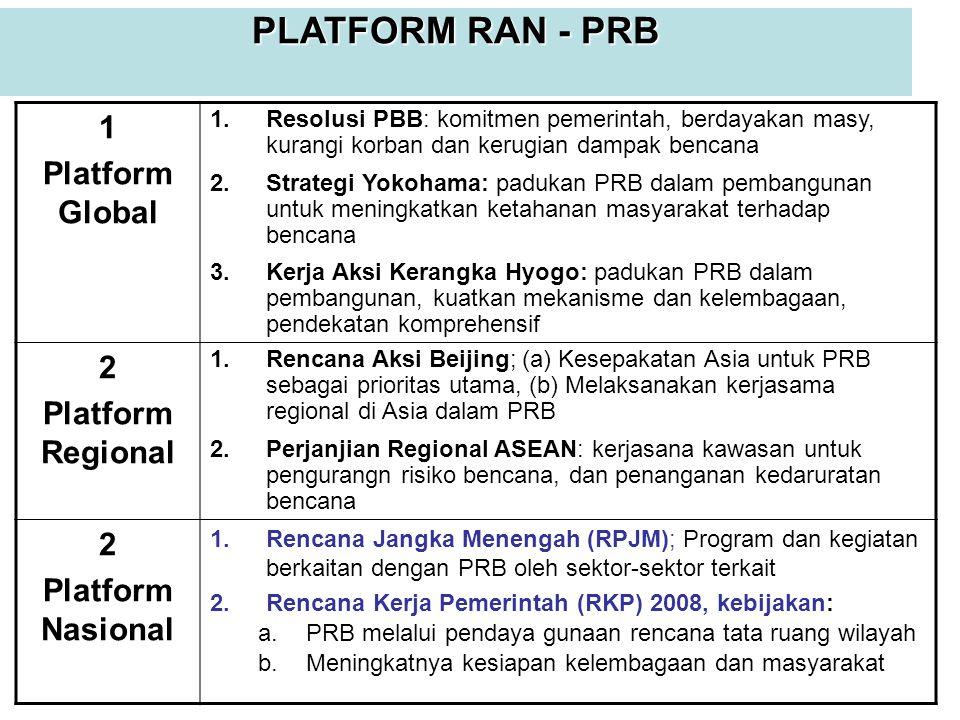 PLATFORM RAN - PRB 1 Platform Global 2 Platform Regional