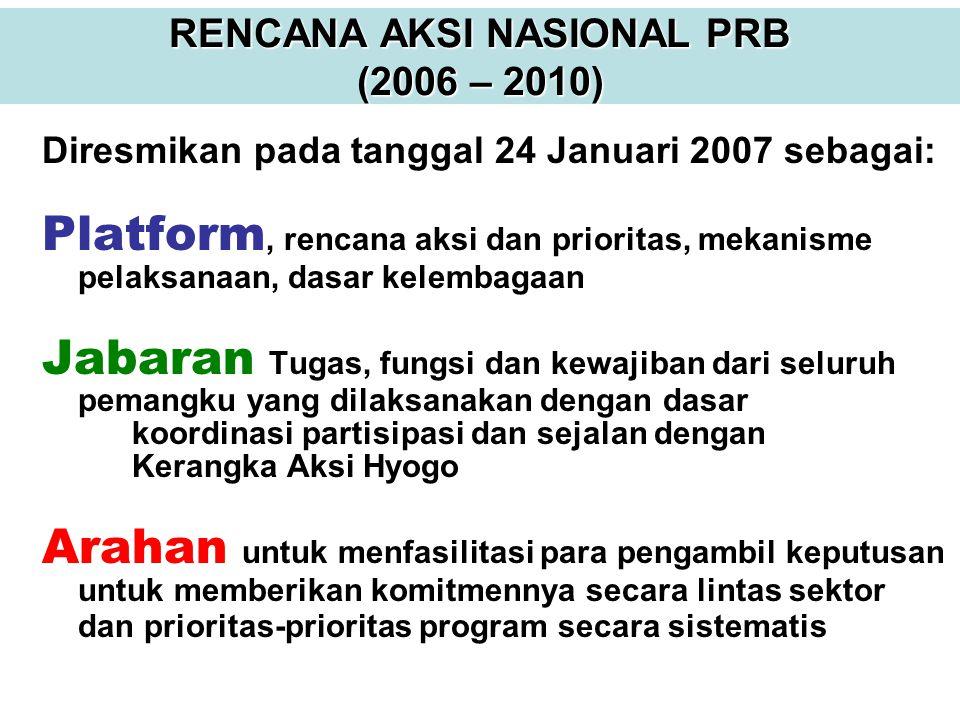 RENCANA AKSI NASIONAL PRB (2006 – 2010)
