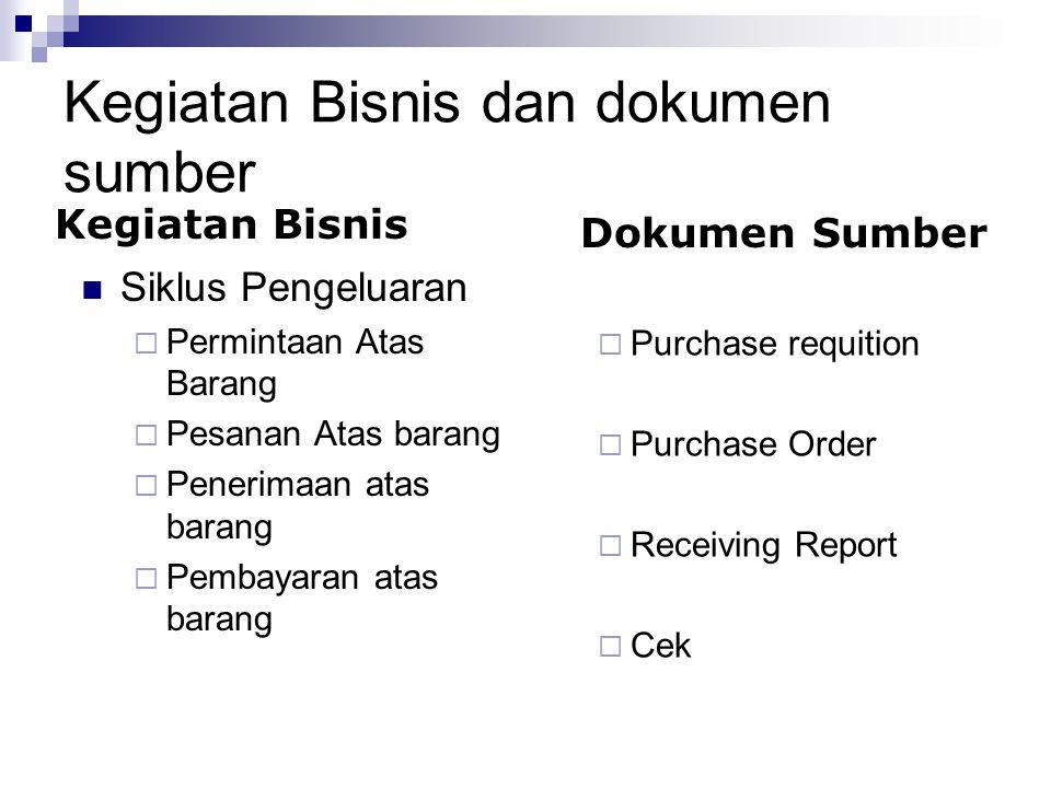 Kegiatan Bisnis dan dokumen sumber