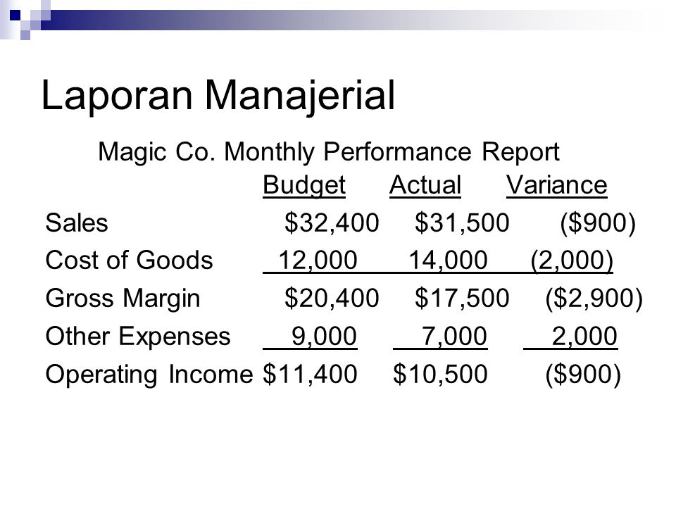 Laporan Manajerial Magic Co. Monthly Performance Report Budget Actual Variance.