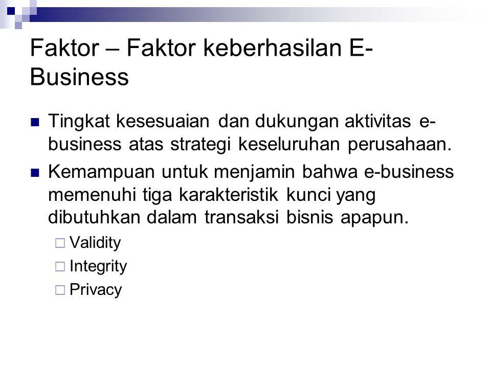 Faktor – Faktor keberhasilan E-Business