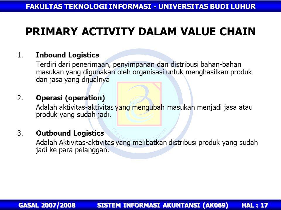 PRIMARY ACTIVITY DALAM VALUE CHAIN
