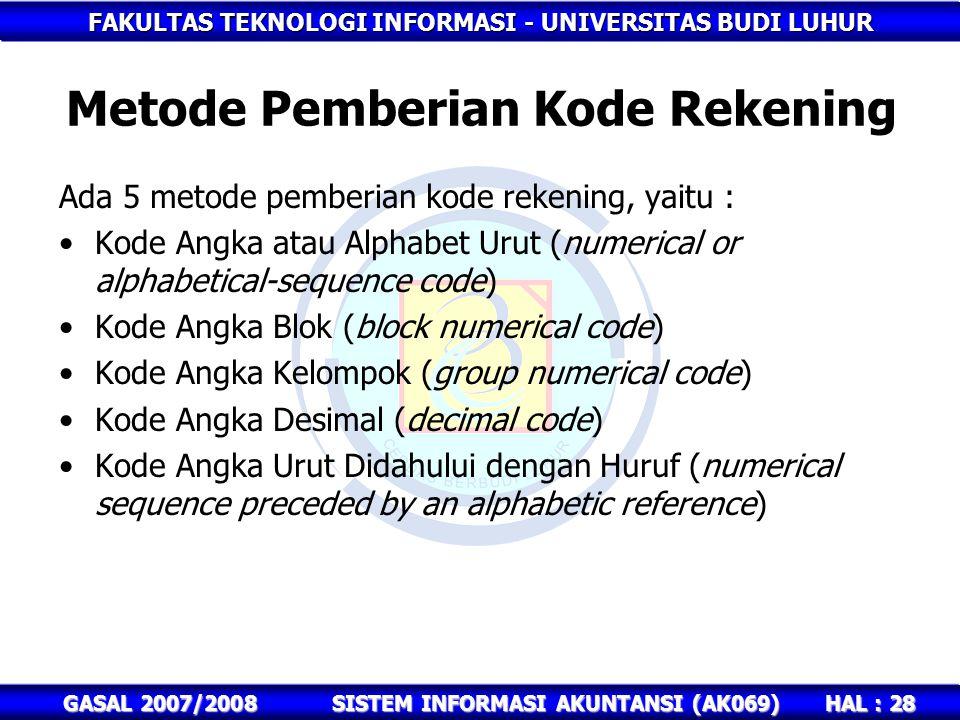 Metode Pemberian Kode Rekening