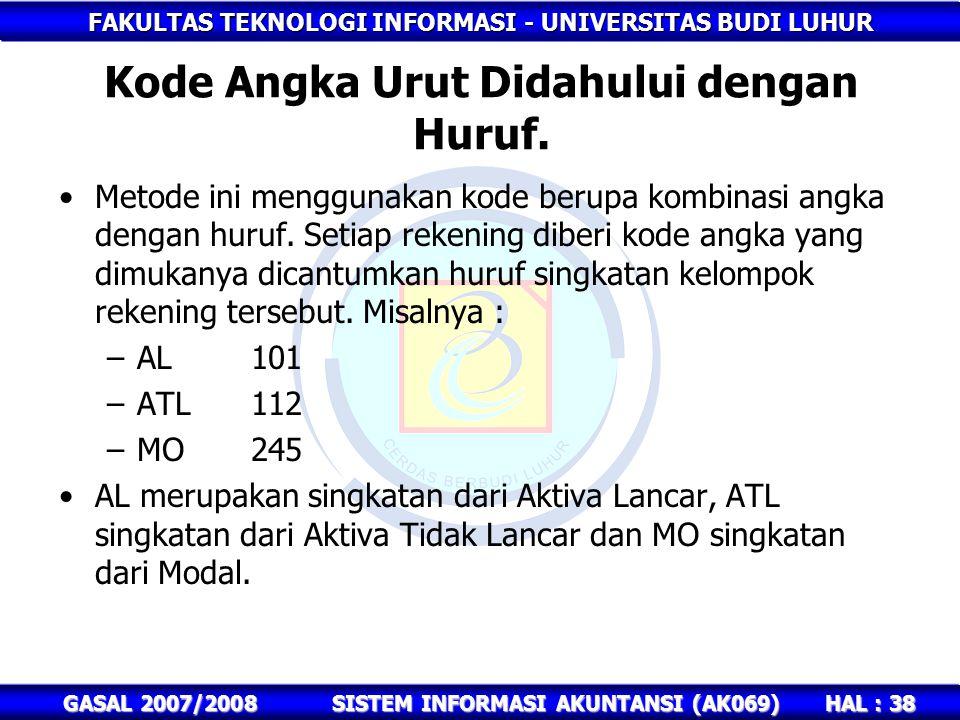 Kode Angka Urut Didahului dengan Huruf.