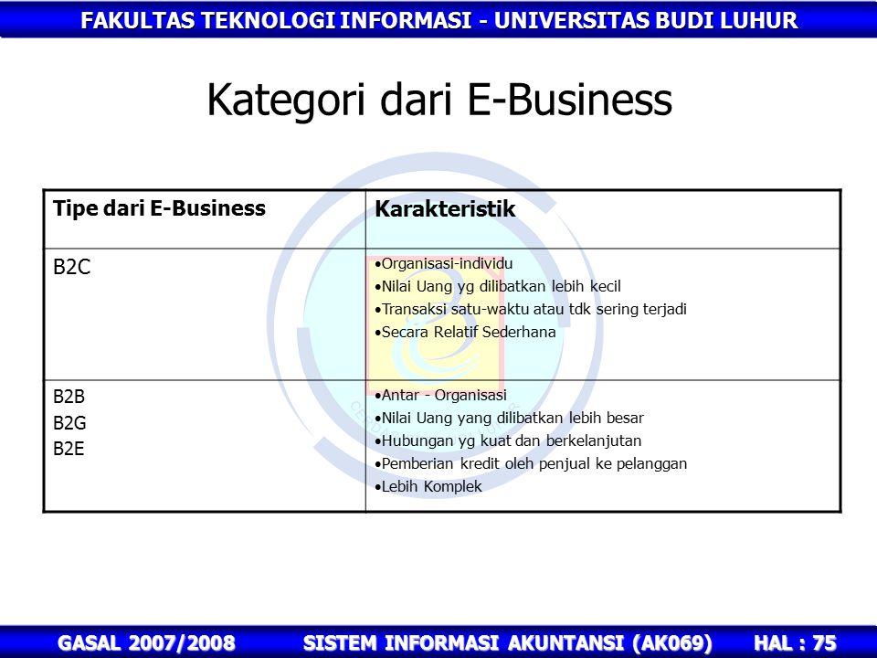 Kategori dari E-Business
