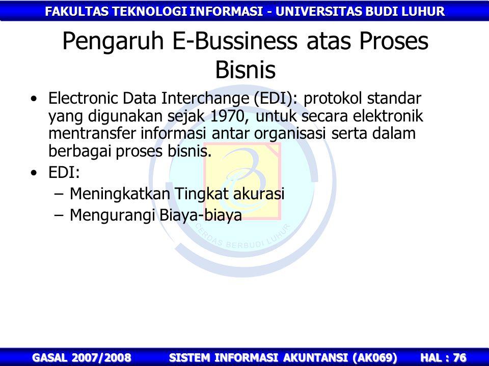Pengaruh E-Bussiness atas Proses Bisnis
