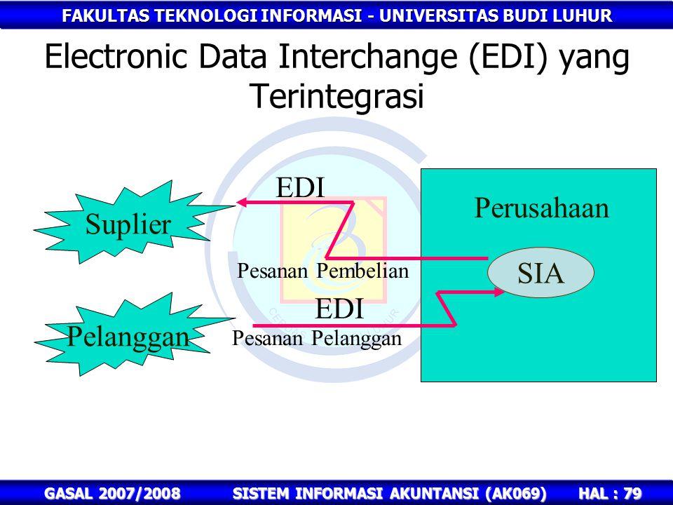 Electronic Data Interchange (EDI) yang Terintegrasi