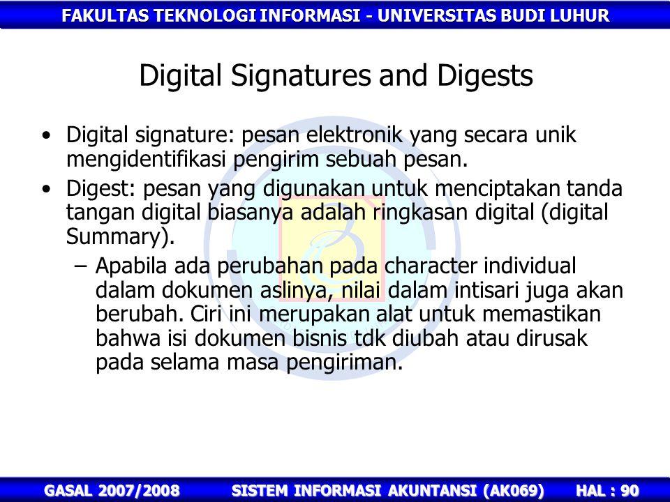 Digital Signatures and Digests