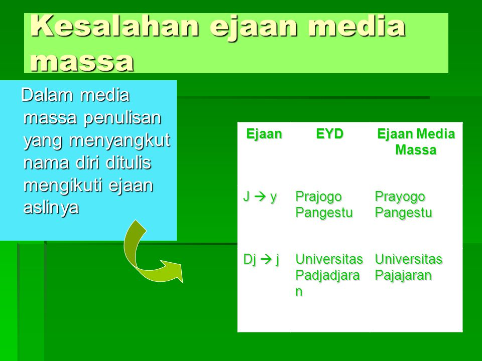 Kesalahan ejaan media massa