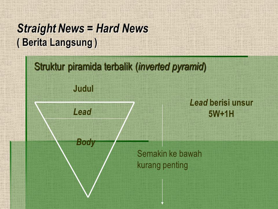Straight News = Hard News ( Berita Langsung )
