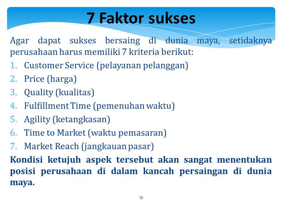 7 Faktor sukses Agar dapat sukses bersaing di dunia maya, setidaknya perusahaan harus memiliki 7 kriteria berikut: