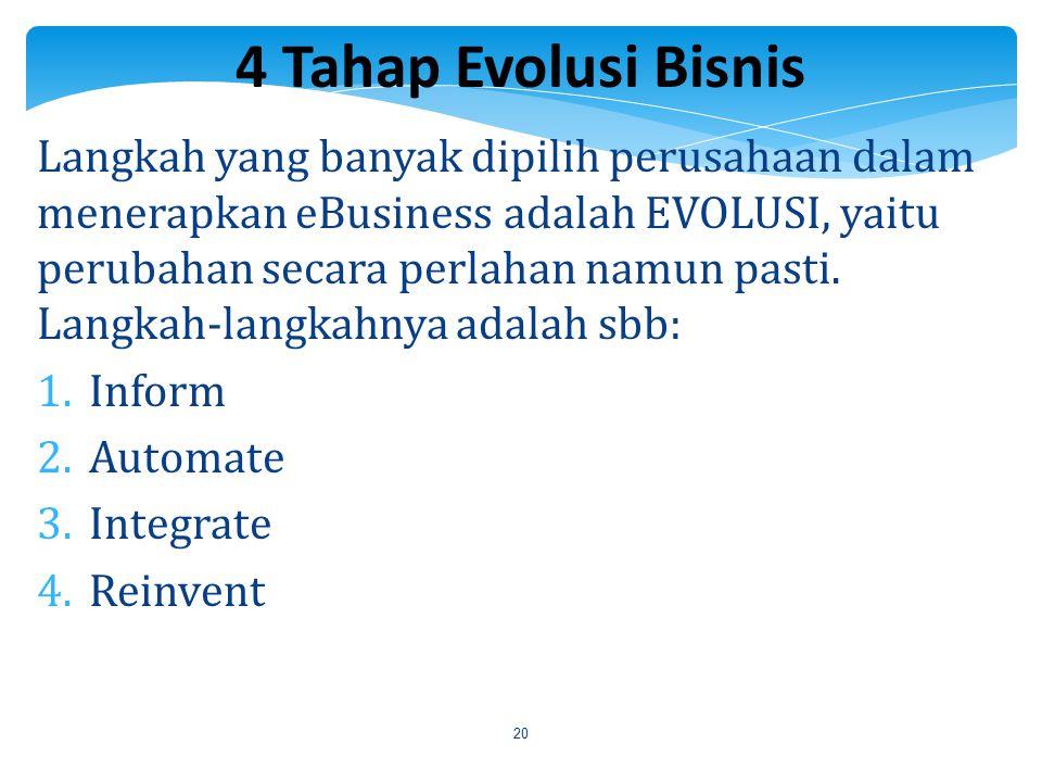 4 Tahap Evolusi Bisnis
