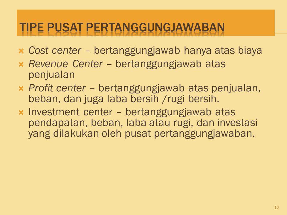 Tipe Pusat Pertanggungjawaban