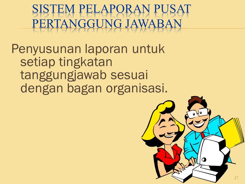 Sistem Pelaporan Pusat Pertanggung jawaban