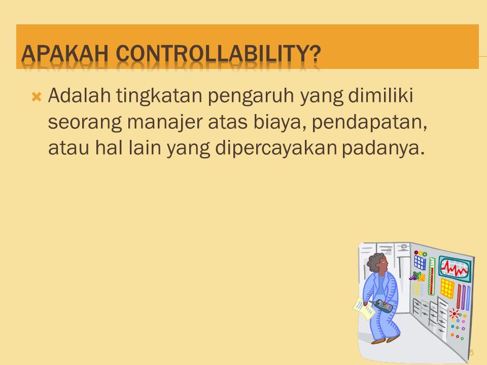 Apakah Controllability