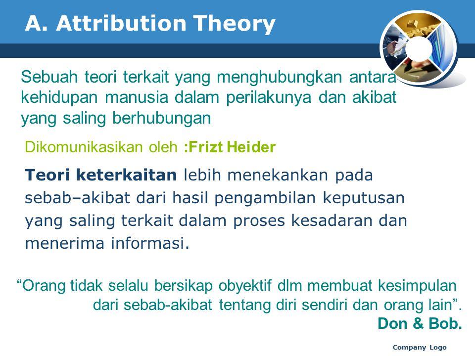 A. Attribution Theory Sebuah teori terkait yang menghubungkan antara