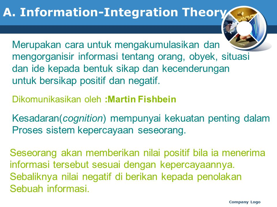 A. Information-Integration Theory