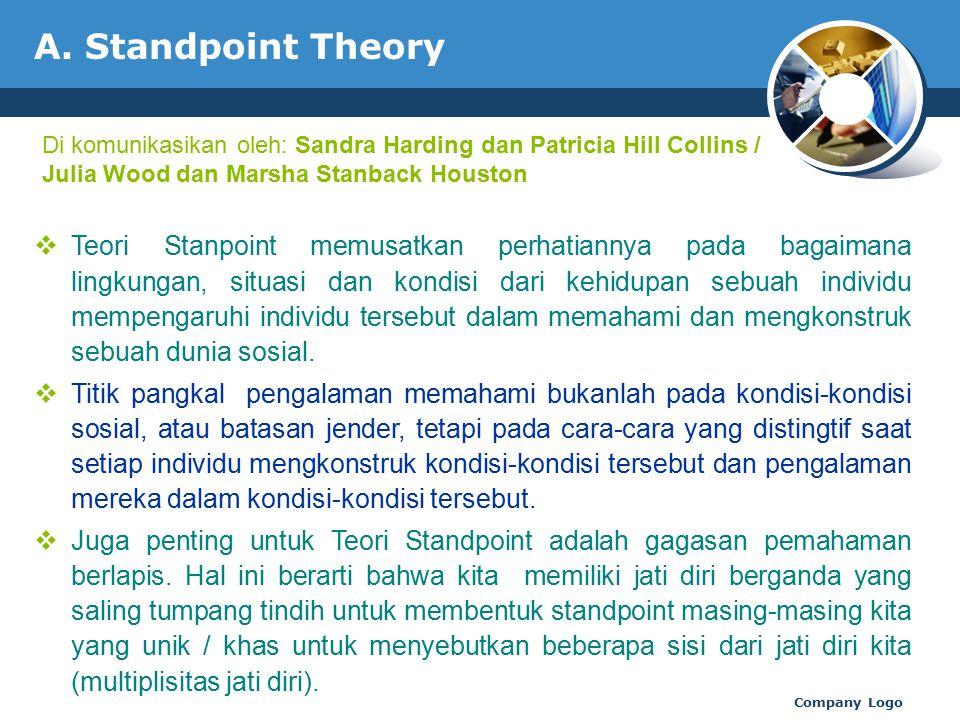 A. Standpoint Theory www.thmemgallery.com. Di komunikasikan oleh: Sandra Harding dan Patricia Hill Collins / Julia Wood dan Marsha Stanback Houston.