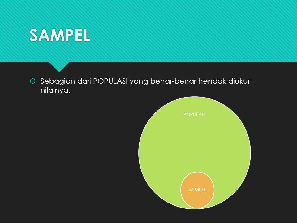 SAMPEL Sebagian dari POPULASI yang benar-benar hendak diukur nilainya.