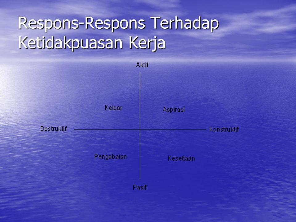 Respons-Respons Terhadap Ketidakpuasan Kerja
