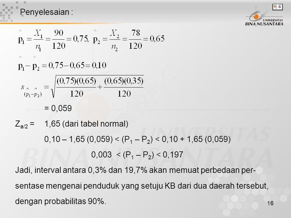 Penyelesaian : = 0,059. Za/2 = 1,65 (dari tabel normal) 0,10 – 1,65 (0,059) < (P1 – P2) < 0,10 + 1,65 (0,059)