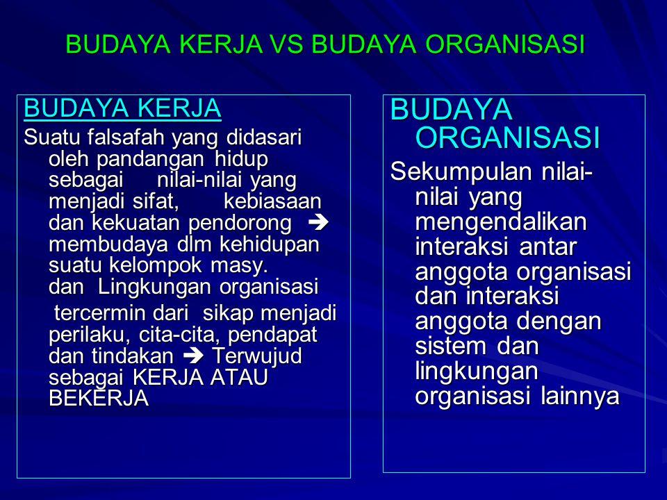 BUDAYA KERJA VS BUDAYA ORGANISASI