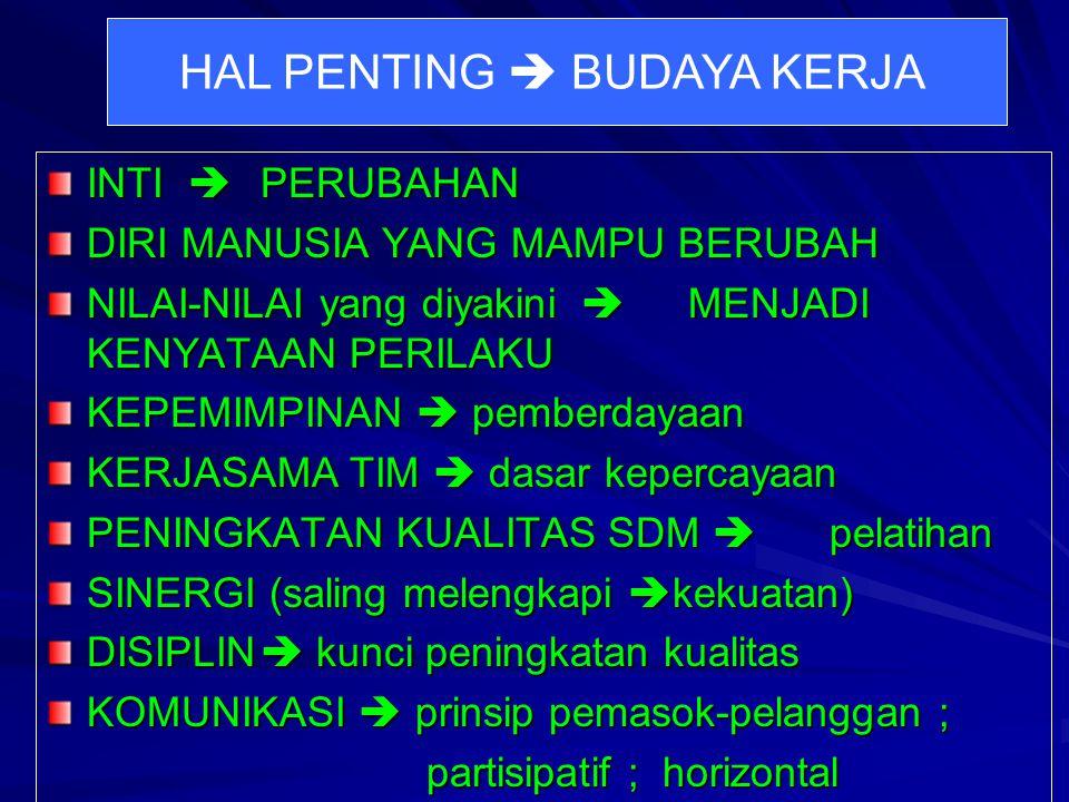 HAL PENTING  BUDAYA KERJA