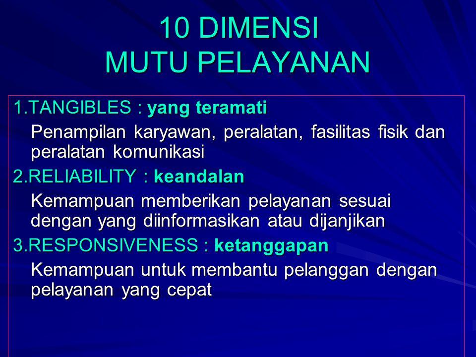10 DIMENSI MUTU PELAYANAN