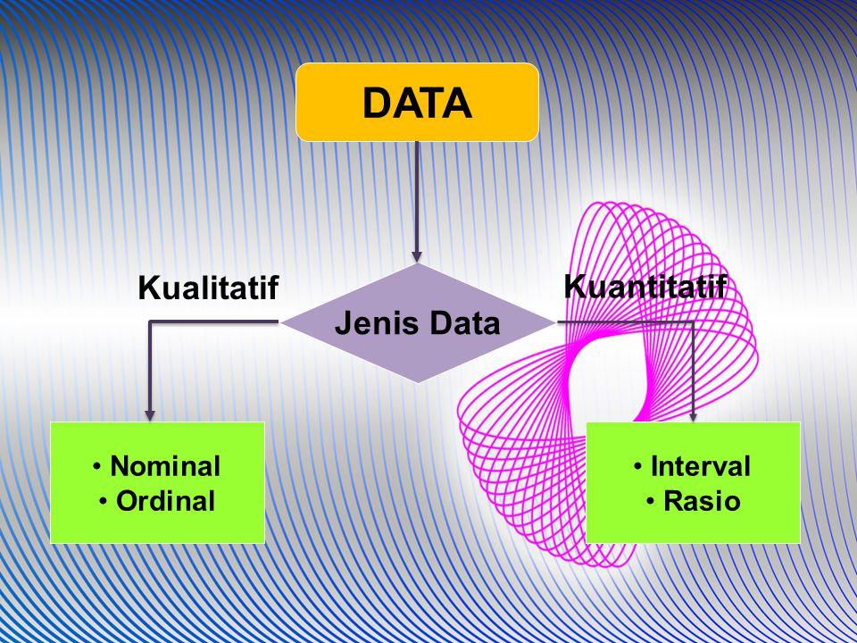 DATA Kualitatif Jenis Data Kuantitatif Nominal Ordinal Interval Rasio